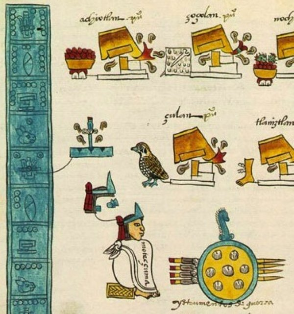 Image source: Illustration of Moctezuma from the Mendoza Codex. Retrieved from the Public Domain Review.